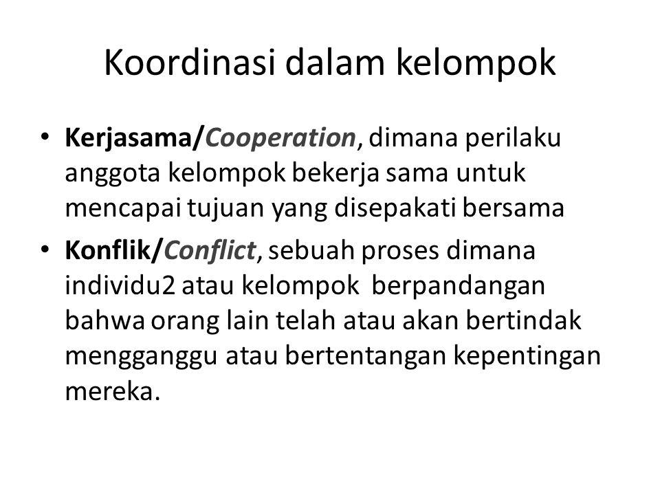 Koordinasi dalam kelompok Kerjasama/Cooperation, dimana perilaku anggota kelompok bekerja sama untuk mencapai tujuan yang disepakati bersama Konflik/C