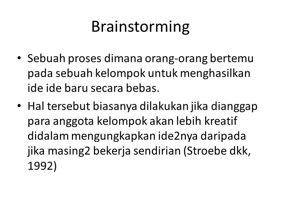 Brainstorming Sebuah proses dimana orang-orang bertemu pada sebuah kelompok untuk menghasilkan ide ide baru secara bebas. Hal tersebut biasanya dilaku