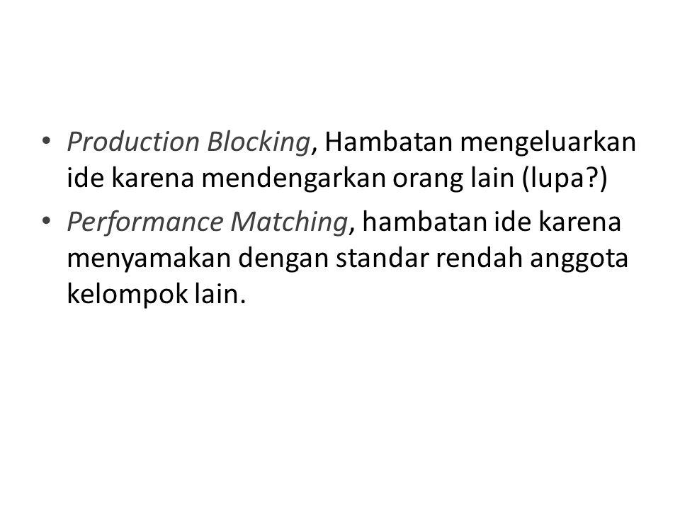 Production Blocking, Hambatan mengeluarkan ide karena mendengarkan orang lain (lupa?) Performance Matching, hambatan ide karena menyamakan dengan stan