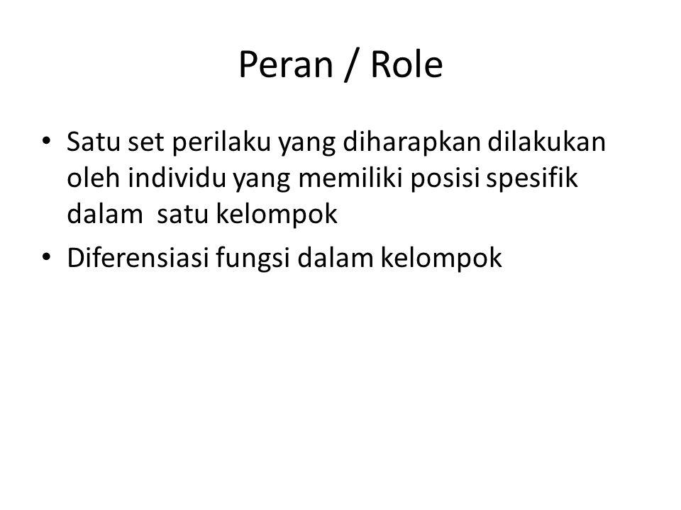 Peran / Role Satu set perilaku yang diharapkan dilakukan oleh individu yang memiliki posisi spesifik dalam satu kelompok Diferensiasi fungsi dalam kel