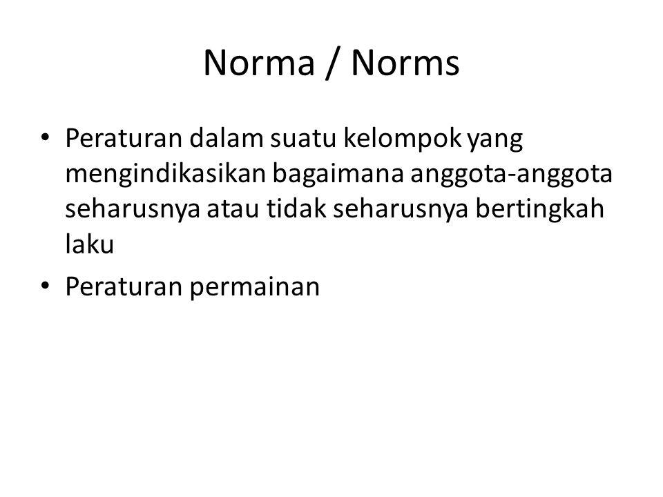 Norma / Norms Peraturan dalam suatu kelompok yang mengindikasikan bagaimana anggota-anggota seharusnya atau tidak seharusnya bertingkah laku Peraturan