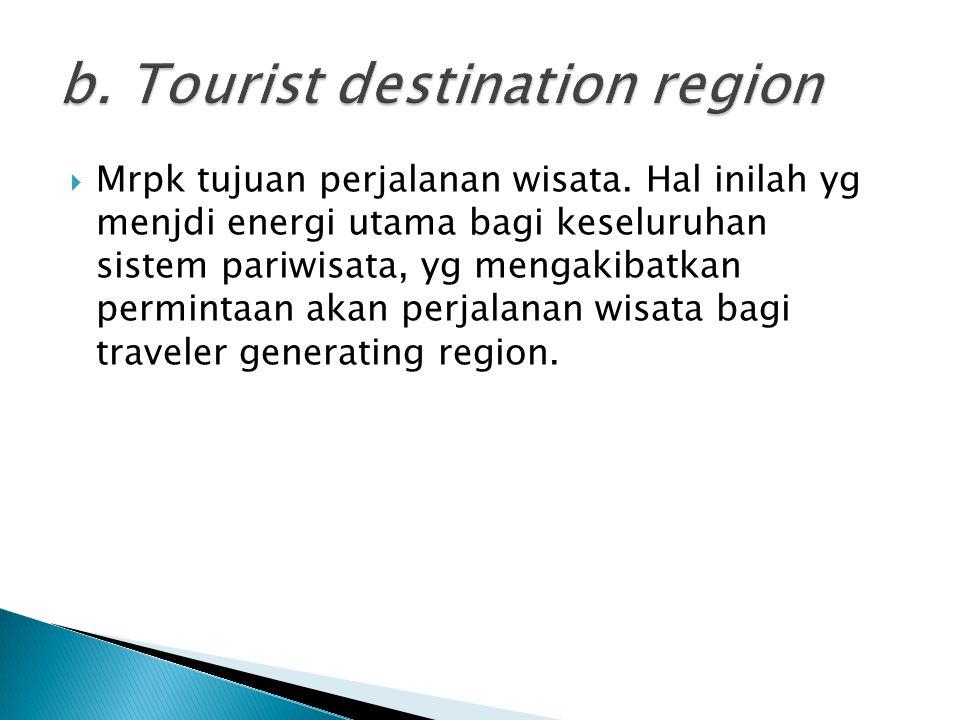  Dalam konsep ini slalu ada interval waktu dan tempat dalam sebuah perjalanan wisata ketika seorang merasa telah meninggalkan tempat asalnya tp belum sampai di tempat tujuan wisata.