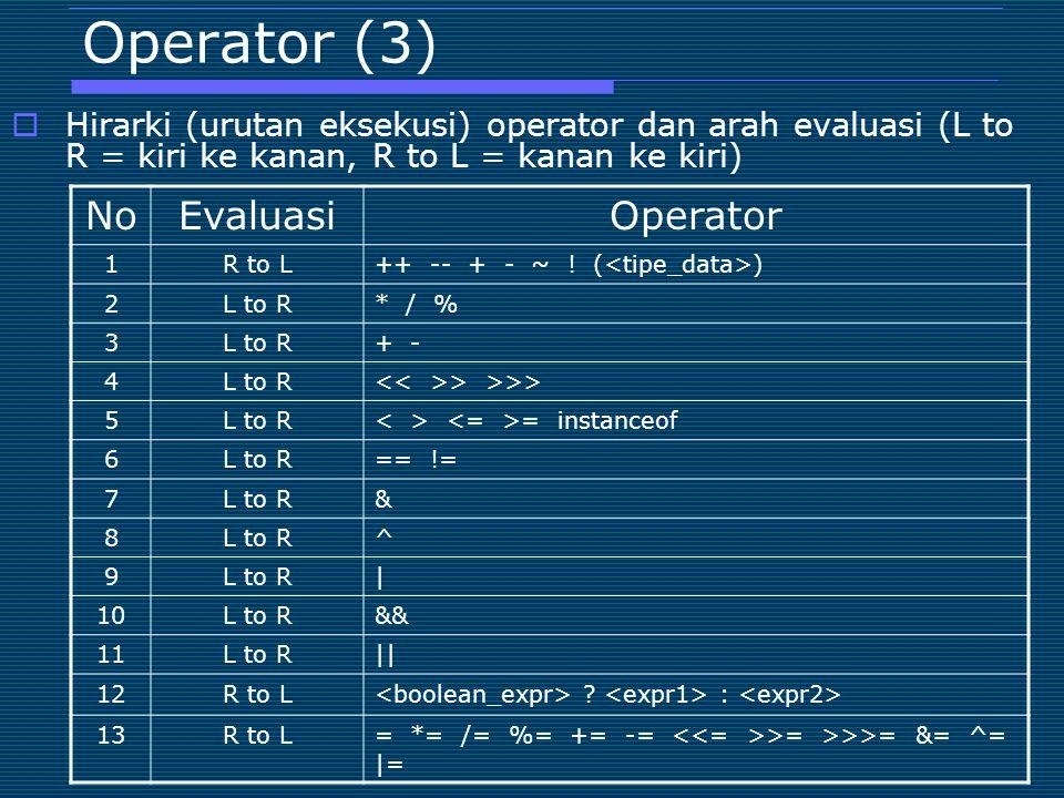 Operator (3)  Hirarki (urutan eksekusi) operator dan arah evaluasi (L to R = kiri ke kanan, R to L = kanan ke kiri) NoEvaluasiOperator 1R to L++ -- + - ~ .