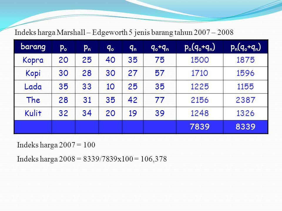 Indeks harga Marshall – Edgeworth 5 jenis barang tahun 2007 – 2008 barangpopo pnpn qoqo qnqn q o +q n p o (q o +q n )p n (q o +q n ) Kopra202540357515
