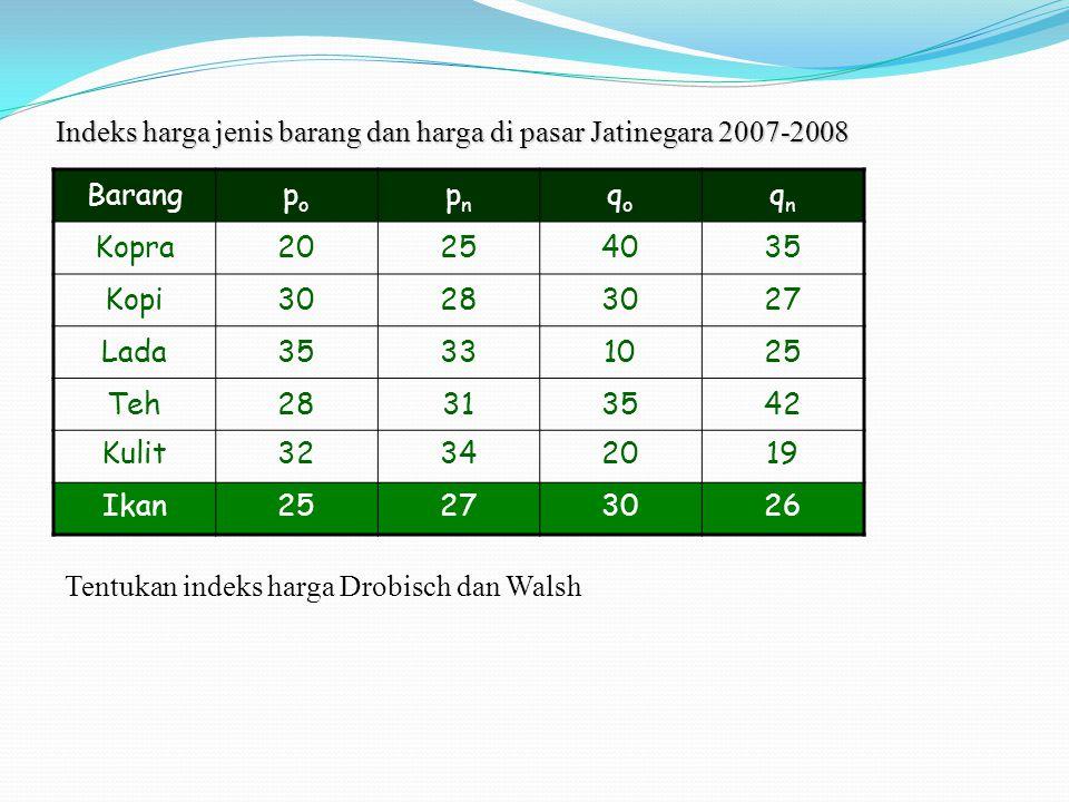 Barangpopo pnpn qoqo qnqn Kopra20254035 Kopi30283027 Lada35331025 Teh28313542 Kulit32342019 Ikan25273026 Indeks harga jenis barang dan harga di pasar