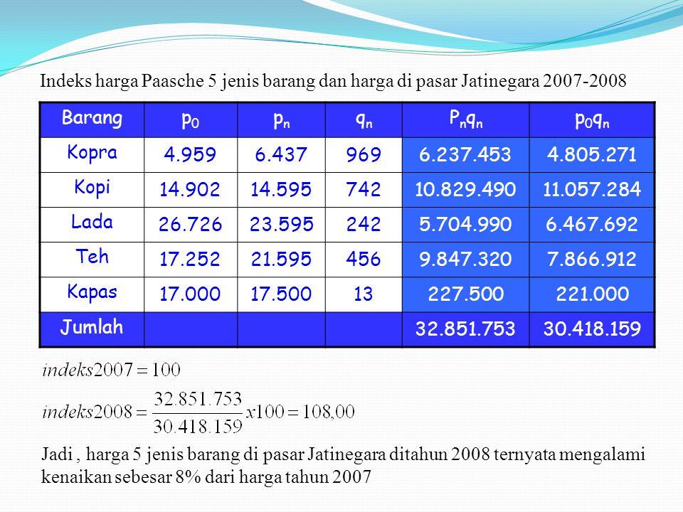 Indeks harga Paasche 5 jenis barang dan harga di pasar Jatinegara 2007-2008 Barangp0p0 pnpn qnqn PnqnPnqn p0qnp0qn Kopra 4.9596.4379696.237.4534.805.2