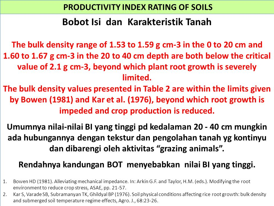 PRODUCTIVITY INDEX RATING OF SOILS Bobot Isi dan Karakteristik Tanah The bulk density range of 1.53 to 1.59 g cm-3 in the 0 to 20 cm and 1.60 to 1.67