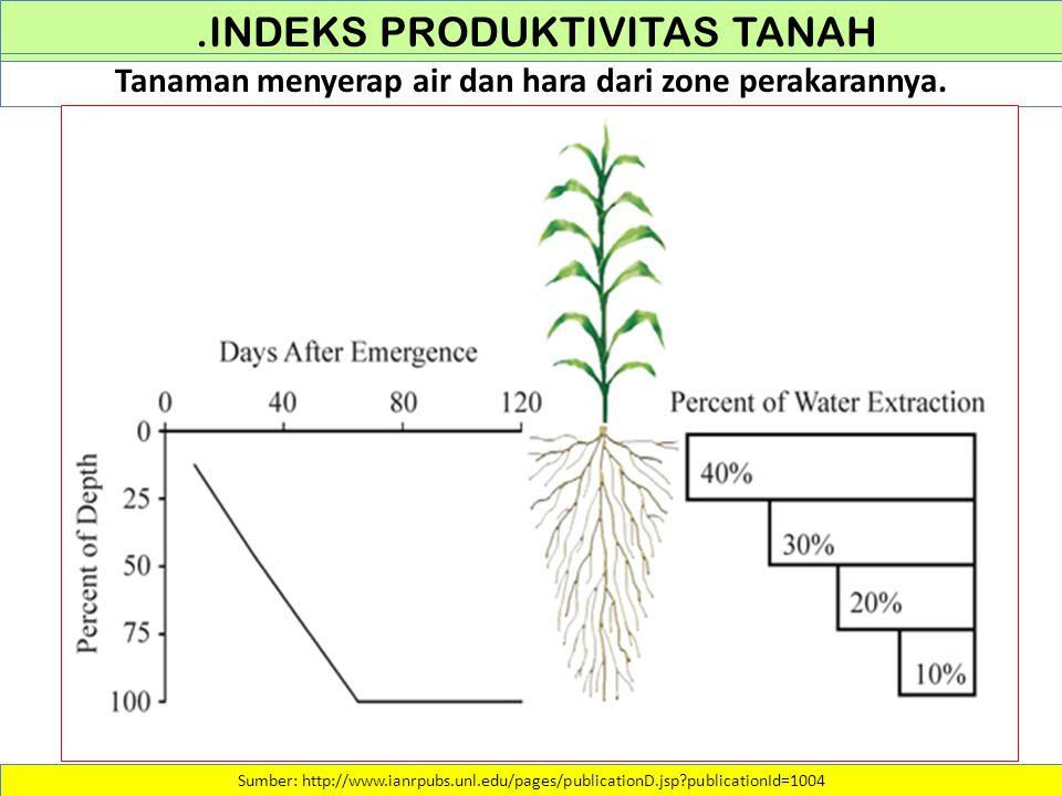 .INDEKS PRODUKTIVITAS TANAH Sumber: http://www.ianrpubs.unl.edu/pages/publicationD.jsp?publicationId=1004 Tanaman menyerap air dan hara dari zone perakarannya.