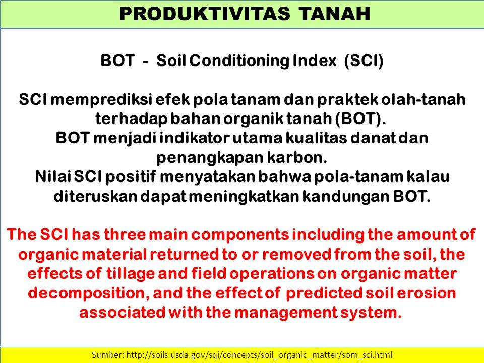PRODUKTIVITAS TANAH Sumber: http://soils.usda.gov/sqi/concepts/soil_organic_matter/som_sci.html BOT - Soil Conditioning Index (SCI) SCI memprediksi efek pola tanam dan praktek olah-tanah terhadap bahan organik tanah (BOT).