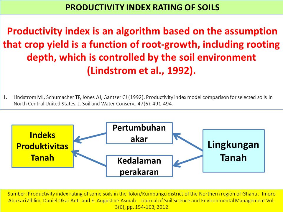 Sumber: ARE WE MAINTAINING THE PRODUCTIVITY OF FOREST LANDS.