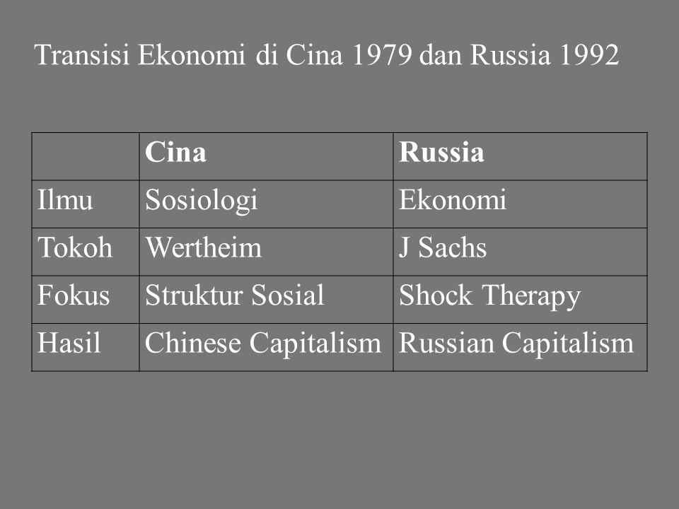CinaRussia IlmuSosiologiEkonomi TokohWertheimJ Sachs FokusStruktur SosialShock Therapy HasilChinese CapitalismRussian Capitalism Transisi Ekonomi di C