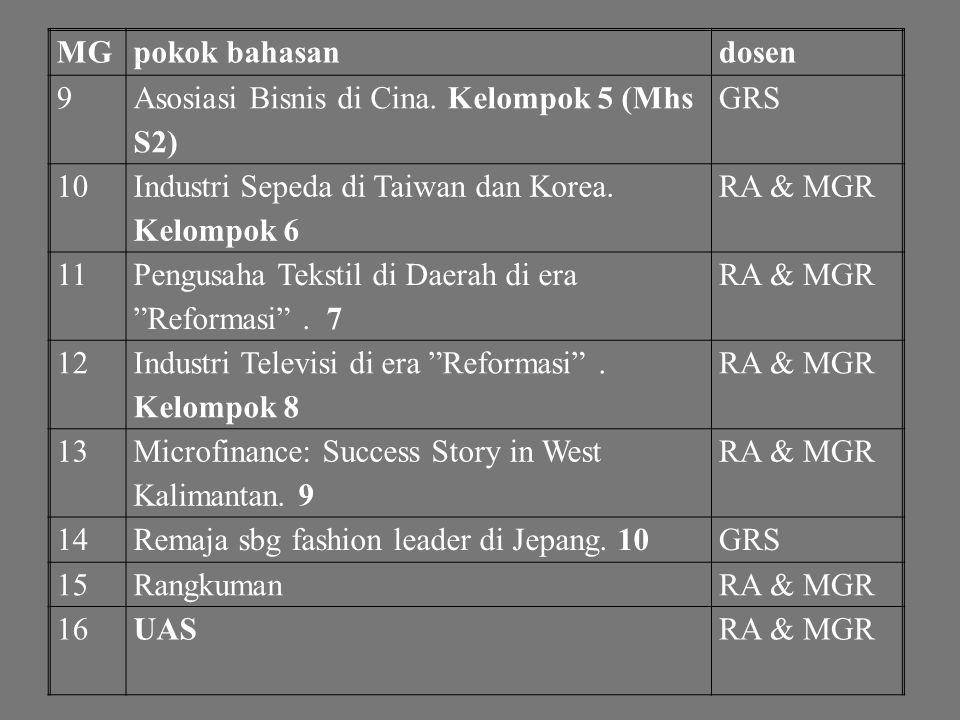 MGpokok bahasandosen 9 Asosiasi Bisnis di Cina. Kelompok 5 (Mhs S2) GRS 10 Industri Sepeda di Taiwan dan Korea. Kelompok 6 RA & MGR 11 Pengusaha Tekst