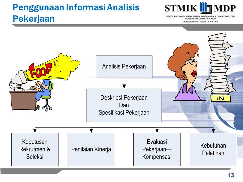 13 Penggunaan Informasi Analisis Pekerjaan