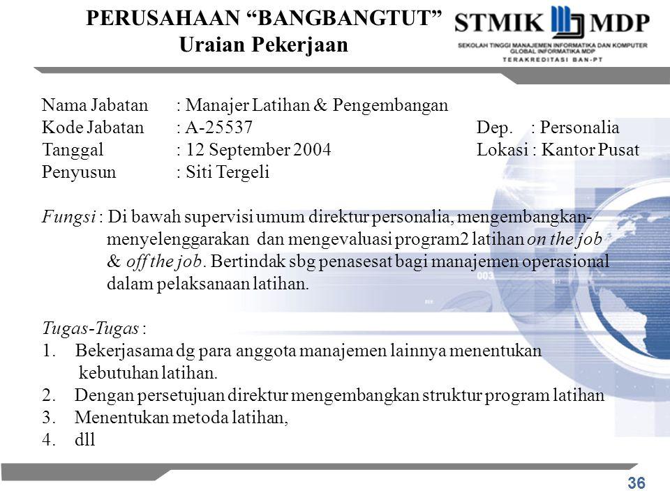 "36 PERUSAHAAN ""BANGBANGTUT"" Uraian Pekerjaan Nama Jabatan: Manajer Latihan & Pengembangan Kode Jabatan: A-25537 Dep. : Personalia Tanggal: 12 Septembe"