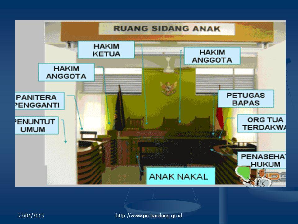23/04/2015http://www.pn-bandung.go.id