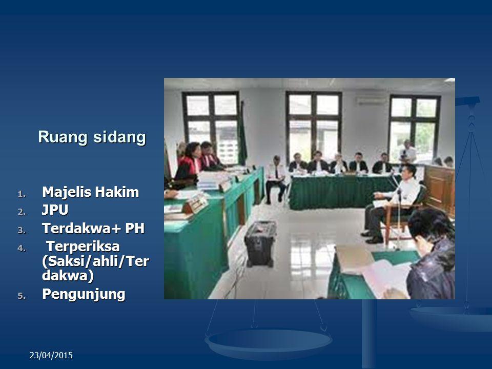 Ruang sidang 1. Majelis Hakim 2. JPU 3. Terdakwa+ PH 4. Terperiksa (Saksi/ahli/Ter dakwa) 5. Pengunjung 23/04/2015