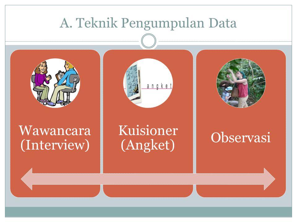 A. Teknik Pengumpulan Data Wawancara (Interview) Kuisioner (Angket) Observasi