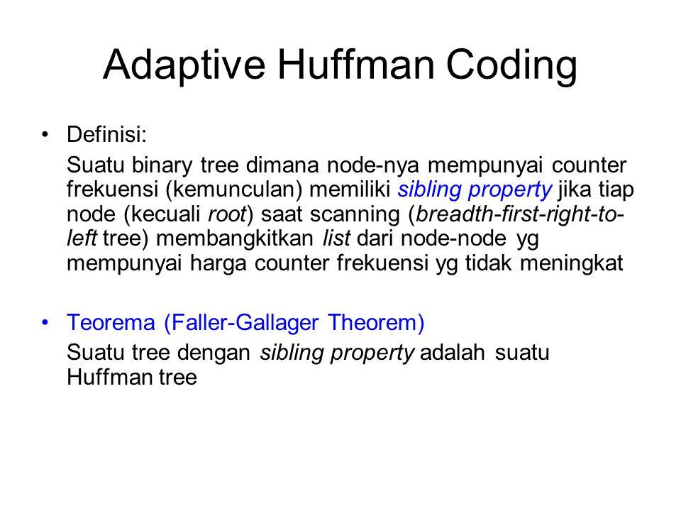 Adaptive Huffman Coding Definisi: Suatu binary tree dimana node-nya mempunyai counter frekuensi (kemunculan) memiliki sibling property jika tiap node