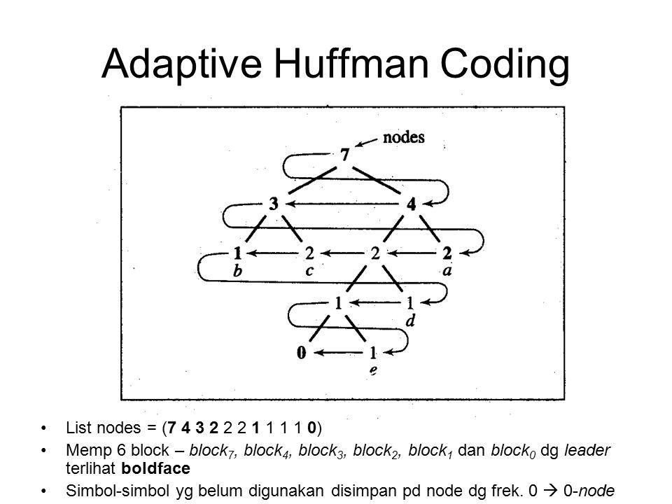 Adaptive Huffman Coding List nodes = (7 4 3 2 2 2 1 1 1 1 0) Memp 6 block – block 7, block 4, block 3, block 2, block 1 dan block 0 dg leader terlihat