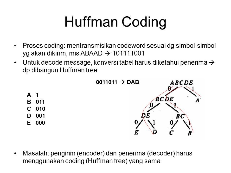 Huffman Coding Bagaimana encoder memberi tahu decoder utk menggunakan code yang mana: Baik encoder dan decoder sudah sepakat sebelumnya utk menggunakan Huffman tree tertentu sebelum terjadi pengiriman message Encoder membangun Huffman tree yang baru (fresh) setiap message baru akan dikirimkan, dan mengirimkan tabel konversi bersama-sama dg message  Keuntungannya terasa jika digunakan utk message yang besar