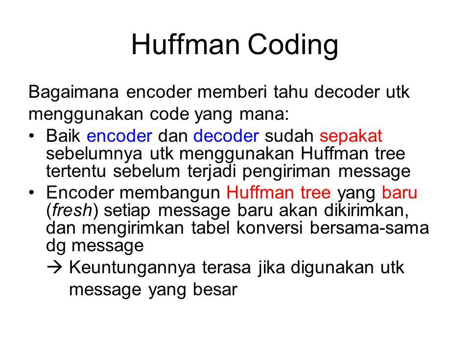 Huffman Coding Apakah masih ada ruang perbaikan utk Huffman Coding.