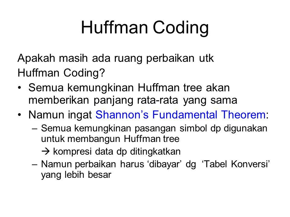Huffman Coding Apakah masih ada ruang perbaikan utk Huffman Coding? Semua kemungkinan Huffman tree akan memberikan panjang rata-rata yang sama Namun i