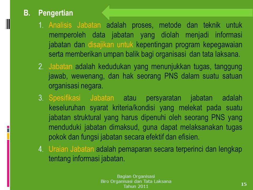 B.Pengertian 1. Analisis Jabatan adalah proses, metode dan teknik untuk memperoleh data jabatan yang diolah menjadi informasi jabatan dan disajikan un