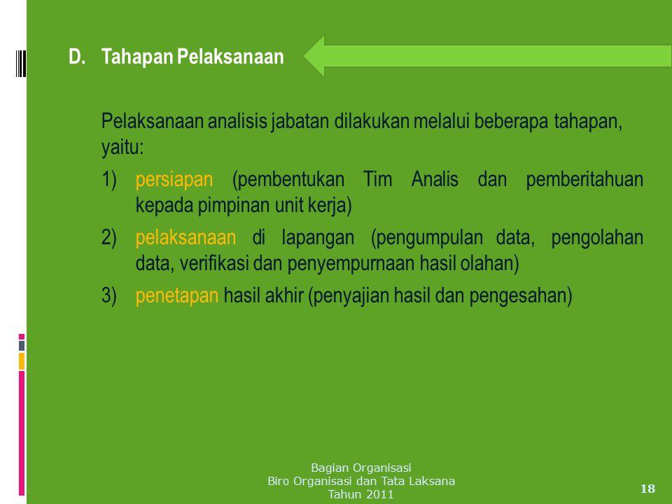 D.Tahapan Pelaksanaan Pelaksanaan analisis jabatan dilakukan melalui beberapa tahapan, yaitu: 1) persiapan (pembentukan Tim Analis dan pemberitahuan k