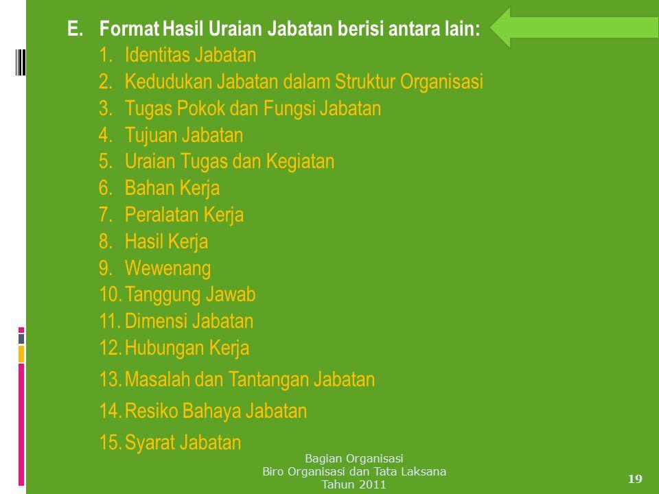 E.Format Hasil Uraian Jabatan berisi antara lain: 1. Identitas Jabatan 2. Kedudukan Jabatan dalam Struktur Organisasi 3.Tugas Pokok dan Fungsi Jabatan