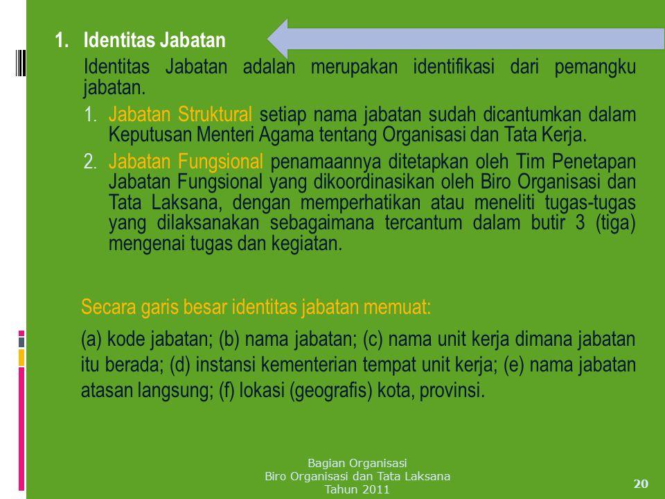 1. Identitas Jabatan Identitas Jabatan adalah merupakan identifikasi dari pemangku jabatan. 1. Jabatan Struktural setiap nama jabatan sudah dicantumka