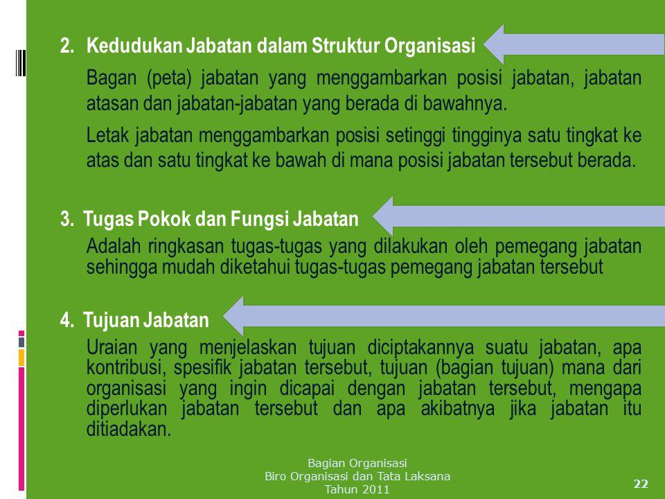2. Kedudukan Jabatan dalam Struktur Organisasi Bagan (peta) jabatan yang menggambarkan posisi jabatan, jabatan atasan dan jabatan-jabatan yang berada