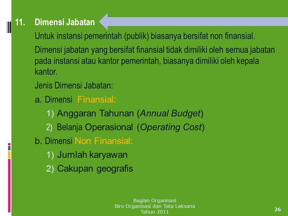 11.Dimensi Jabatan Untuk instansi pemerintah (publik) biasanya bersifat non finansial. Dimensi jabatan yang bersifat finansial tidak dimiliki oleh sem