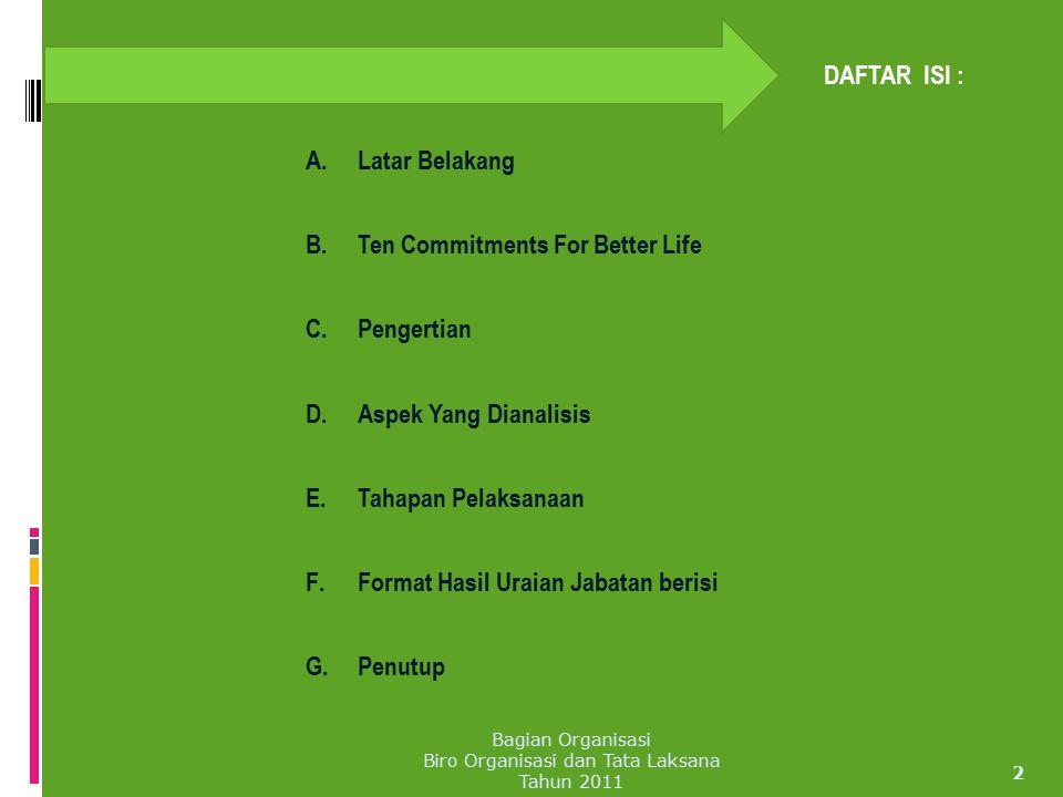 DAFTAR ISI : A.Latar Belakang B.Ten Commitments For Better Life C.Pengertian D.Aspek Yang Dianalisis E.Tahapan Pelaksanaan F.Format Hasil Uraian Jabat