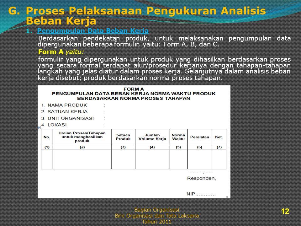G.Proses Pelaksanaan Pengukuran Analisis Beban Kerja 1.