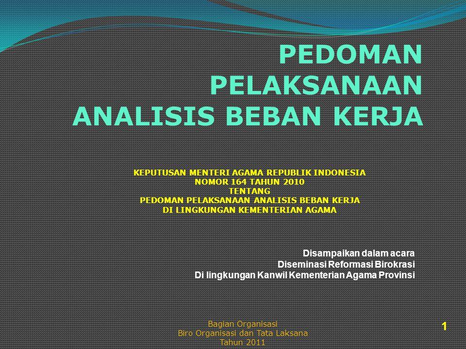 KEPUTUSAN MENTERI AGAMA REPUBLIK INDONESIA NOMOR 164 TAHUN 2010 TENTANG PEDOMAN PELAKSANAAN ANALISIS BEBAN KERJA DI LINGKUNGAN KEMENTERIAN AGAMA 1 PEDOMAN PELAKSANAAN ANALISIS BEBAN KERJA Bagian Organisasi Biro Organisasi dan Tata Laksana Tahun 2011 Disampaikan dalam acara Diseminasi Reformasi Birokrasi Di lingkungan Kanwil Kementerian Agama Provinsi