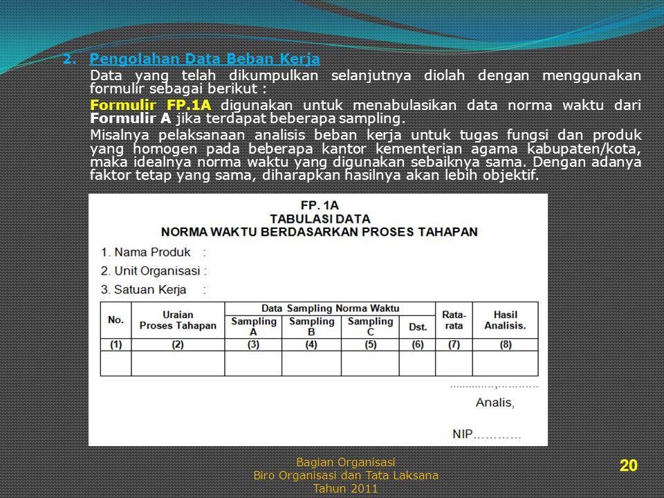 2. Pengolahan Data Beban Kerja Data yang telah dikumpulkan selanjutnya diolah dengan menggunakan formulir sebagai berikut : Formulir FP.1A digunakan u