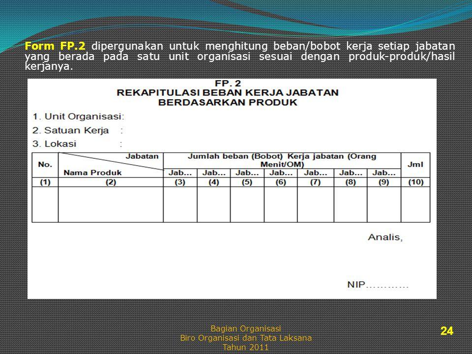 Form FP.2 dipergunakan untuk menghitung beban/bobot kerja setiap jabatan yang berada pada satu unit organisasi sesuai dengan produk-produk/hasil kerjanya.