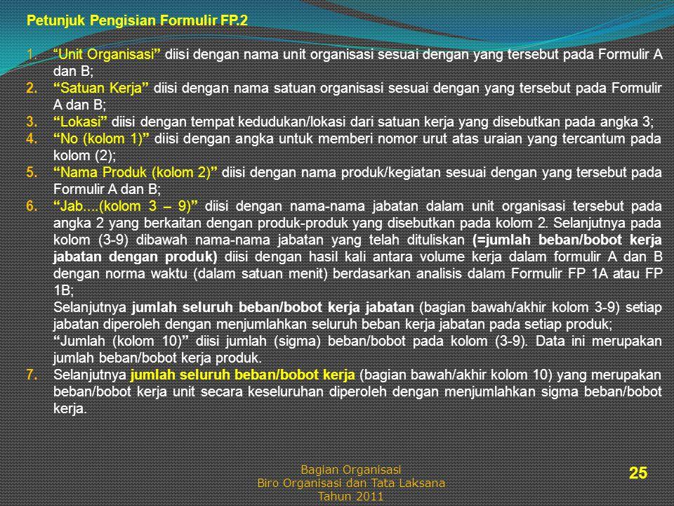 Petunjuk Pengisian Formulir FP.2 1. Unit Organisasi diisi dengan nama unit organisasi sesuai dengan yang tersebut pada Formulir A dan B; 2. Satuan Kerja diisi dengan nama satuan organisasi sesuai dengan yang tersebut pada Formulir A dan B; 3. Lokasi diisi dengan tempat kedudukan/lokasi dari satuan kerja yang disebutkan pada angka 3; 4. No (kolom 1) diisi dengan angka untuk memberi nomor urut atas uraian yang tercantum pada kolom (2); 5. Nama Produk (kolom 2) diisi dengan nama produk/kegiatan sesuai dengan yang tersebut pada Formulir A dan B; 6. Jab....(kolom 3 – 9) diisi dengan nama-nama jabatan dalam unit organisasi tersebut pada angka 2 yang berkaitan dengan produk-produk yang disebutkan pada kolom 2.