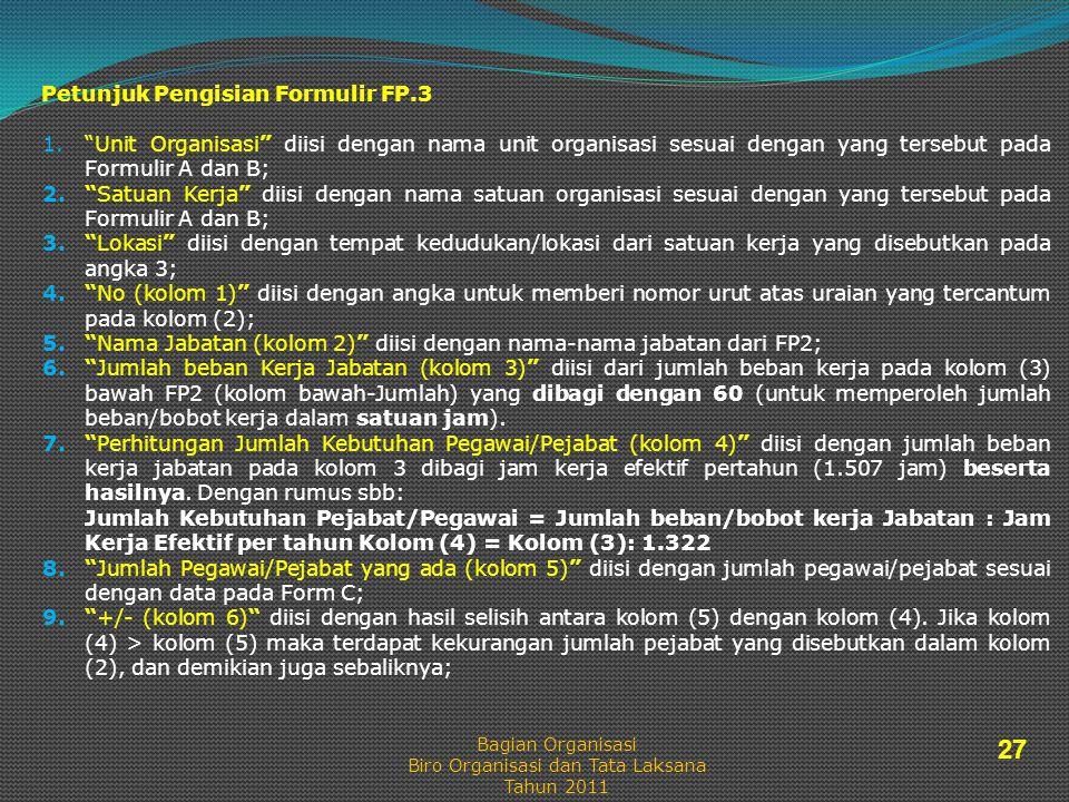 Petunjuk Pengisian Formulir FP.3 1. Unit Organisasi diisi dengan nama unit organisasi sesuai dengan yang tersebut pada Formulir A dan B; 2. Satuan Kerja diisi dengan nama satuan organisasi sesuai dengan yang tersebut pada Formulir A dan B; 3. Lokasi diisi dengan tempat kedudukan/lokasi dari satuan kerja yang disebutkan pada angka 3; 4. No (kolom 1) diisi dengan angka untuk memberi nomor urut atas uraian yang tercantum pada kolom (2); 5. Nama Jabatan (kolom 2) diisi dengan nama-nama jabatan dari FP2; 6.