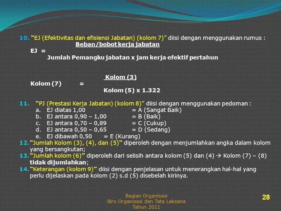 """10. """"EJ (Efektivitas dan efisiensi Jabatan) (kolom 7)"""" diisi dengan menggunakan rumus : Beban/bobot kerja jabatan EJ = Jumlah Pemangku jabatan x jam k"""