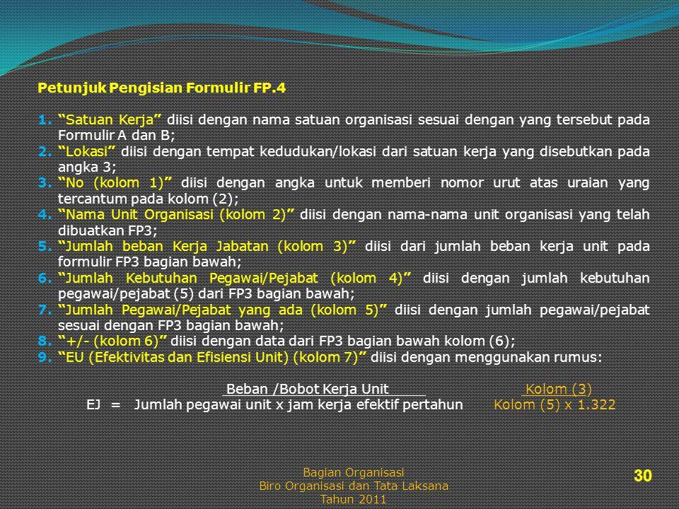Petunjuk Pengisian Formulir FP.4 1. Satuan Kerja diisi dengan nama satuan organisasi sesuai dengan yang tersebut pada Formulir A dan B; 2. Lokasi diisi dengan tempat kedudukan/lokasi dari satuan kerja yang disebutkan pada angka 3; 3. No (kolom 1) diisi dengan angka untuk memberi nomor urut atas uraian yang tercantum pada kolom (2); 4. Nama Unit Organisasi (kolom 2) diisi dengan nama-nama unit organisasi yang telah dibuatkan FP3; 5. Jumlah beban Kerja Jabatan (kolom 3) diisi dari jumlah beban kerja unit pada formulir FP3 bagian bawah; 6. Jumlah Kebutuhan Pegawai/Pejabat (kolom 4) diisi dengan jumlah kebutuhan pegawai/pejabat (5) dari FP3 bagian bawah; 7. Jumlah Pegawai/Pejabat yang ada (kolom 5) diisi dengan jumlah pegawai/pejabat sesuai dengan FP3 bagian bawah; 8. +/- (kolom 6) diisi dengan data dari FP3 bagian bawah kolom (6); 9. EU (Efektivitas dan Efisiensi Unit) (kolom 7) diisi dengan menggunakan rumus: Beban /Bobot Kerja Unit Kolom (3) EJ = Jumlah pegawai unit x jam kerja efektif pertahunKolom (5) x 1.322 30 Bagian Organisasi Biro Organisasi dan Tata Laksana Tahun 2011