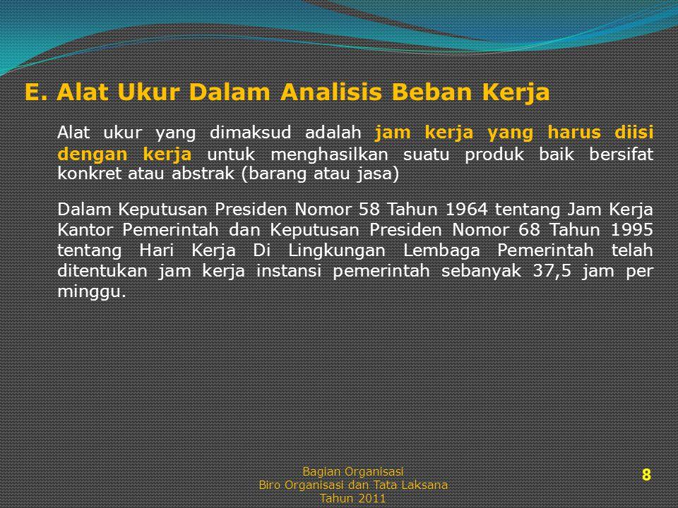 E. Alat Ukur Dalam Analisis Beban Kerja Alat ukur yang dimaksud adalah jam kerja yang harus diisi dengan kerja untuk menghasilkan suatu produk baik be