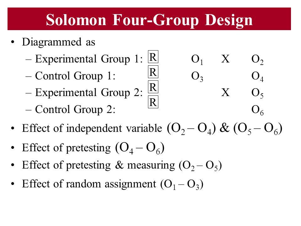 Solomon Four-Group Design Diagrammed as –Experimental Group 1:O 1 XO 2 –Control Group 1:O 3 O 4 –Experimental Group 2:XO 5 –Control Group 2:O 6 Effect