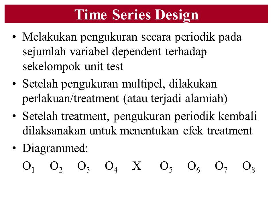 Time Series Design Melakukan pengukuran secara periodik pada sejumlah variabel dependent terhadap sekelompok unit test Setelah pengukuran multipel, di