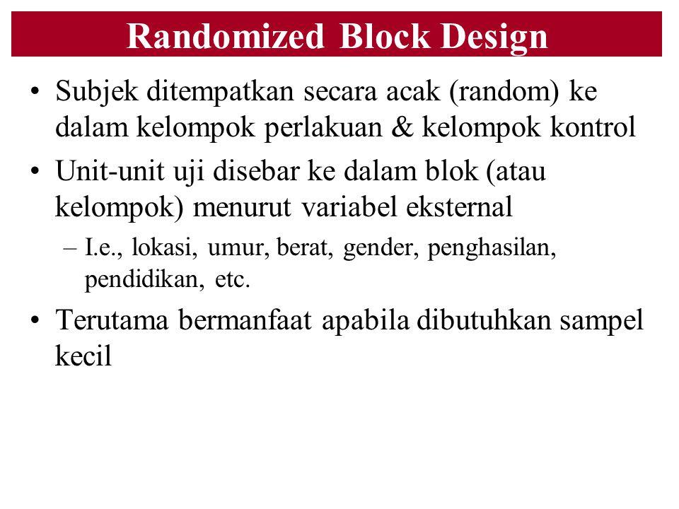 Randomized Block Design Subjek ditempatkan secara acak (random) ke dalam kelompok perlakuan & kelompok kontrol Unit-unit uji disebar ke dalam blok (at