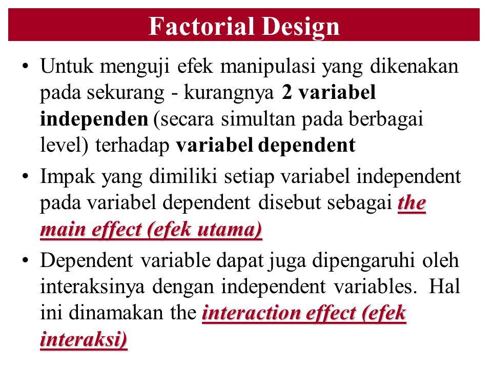 Factorial Design Untuk menguji efek manipulasi yang dikenakan pada sekurang - kurangnya 2 variabel independen (secara simultan pada berbagai level) te