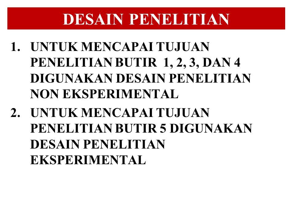 DESAIN PENELITIAN 1.UNTUK MENCAPAI TUJUAN PENELITIAN BUTIR 1, 2, 3, DAN 4 DIGUNAKAN DESAIN PENELITIAN NON EKSPERIMENTAL 2.UNTUK MENCAPAI TUJUAN PENELI