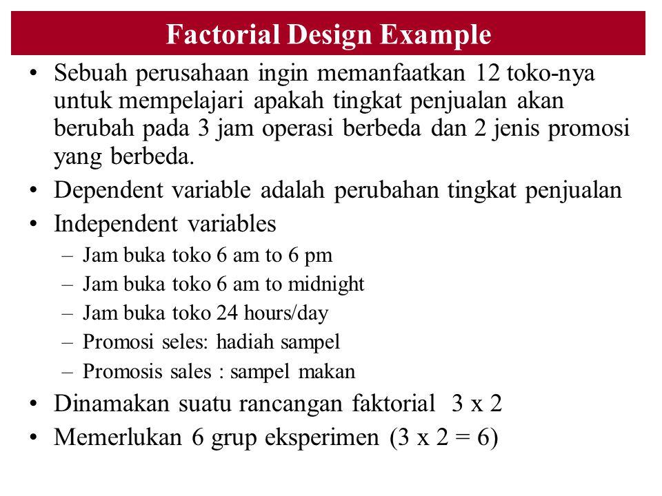 Factorial Design Example Sebuah perusahaan ingin memanfaatkan 12 toko-nya untuk mempelajari apakah tingkat penjualan akan berubah pada 3 jam operasi b