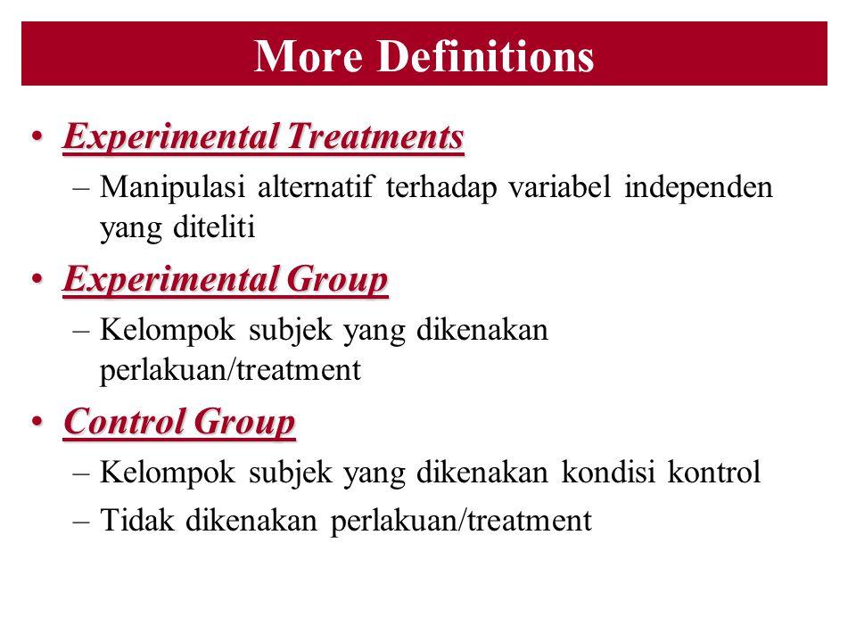 More Definitions Experimental TreatmentsExperimental Treatments –Manipulasi alternatif terhadap variabel independen yang diteliti Experimental GroupEx