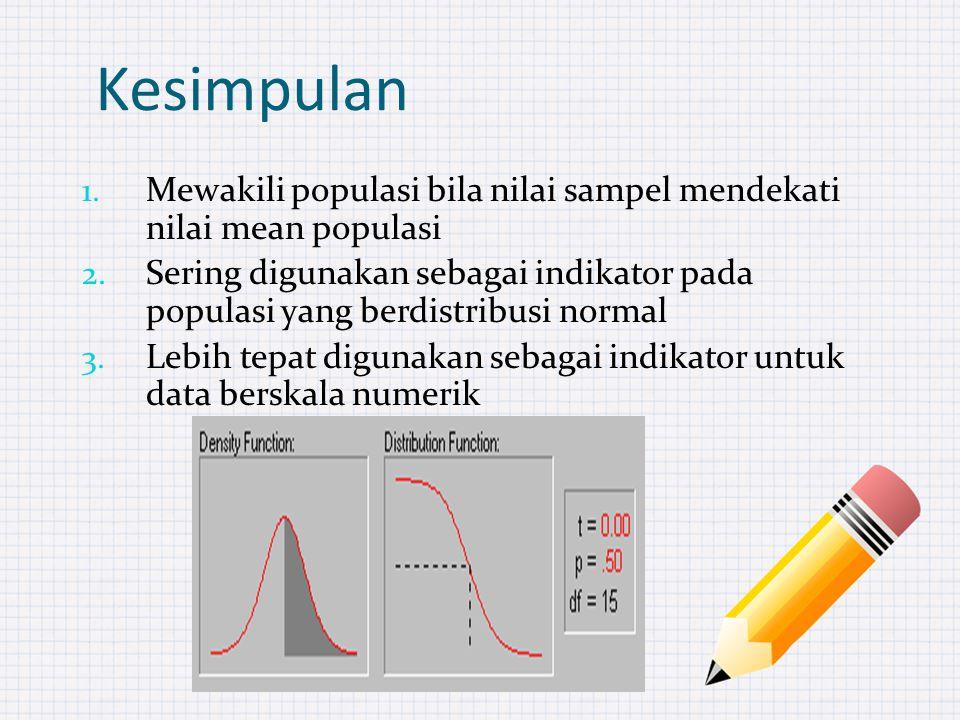 Kesimpulan 1. Mewakili populasi bila nilai sampel mendekati nilai mean populasi 2.